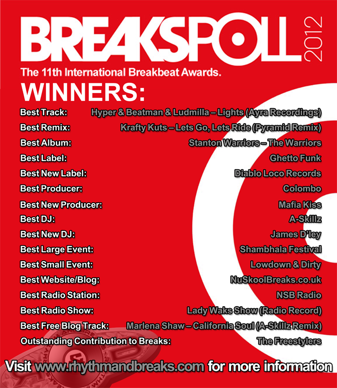 Breakspoll 2012 The 11th International Breakbeat Awards Winners